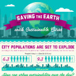Urban sustainability: Saving the earth with sustainable cities